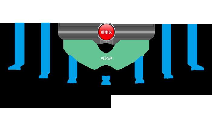 logo 标识 标志 设计 矢量 矢量图 素材 图标 700_394